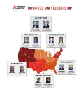 Business Unit Leadership