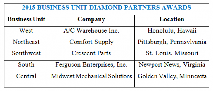 2015 Business Unit Diamond Partners Awards